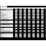 ECWH R134A tab inglese